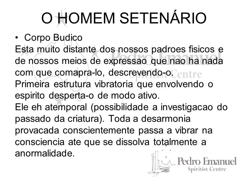 O HOMEM SETENÁRIO Corpo Budico