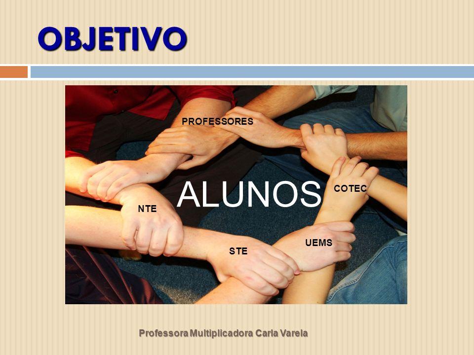 OBJETIVO ALUNOS COTEC PROFESSORES NTE UEMS STE