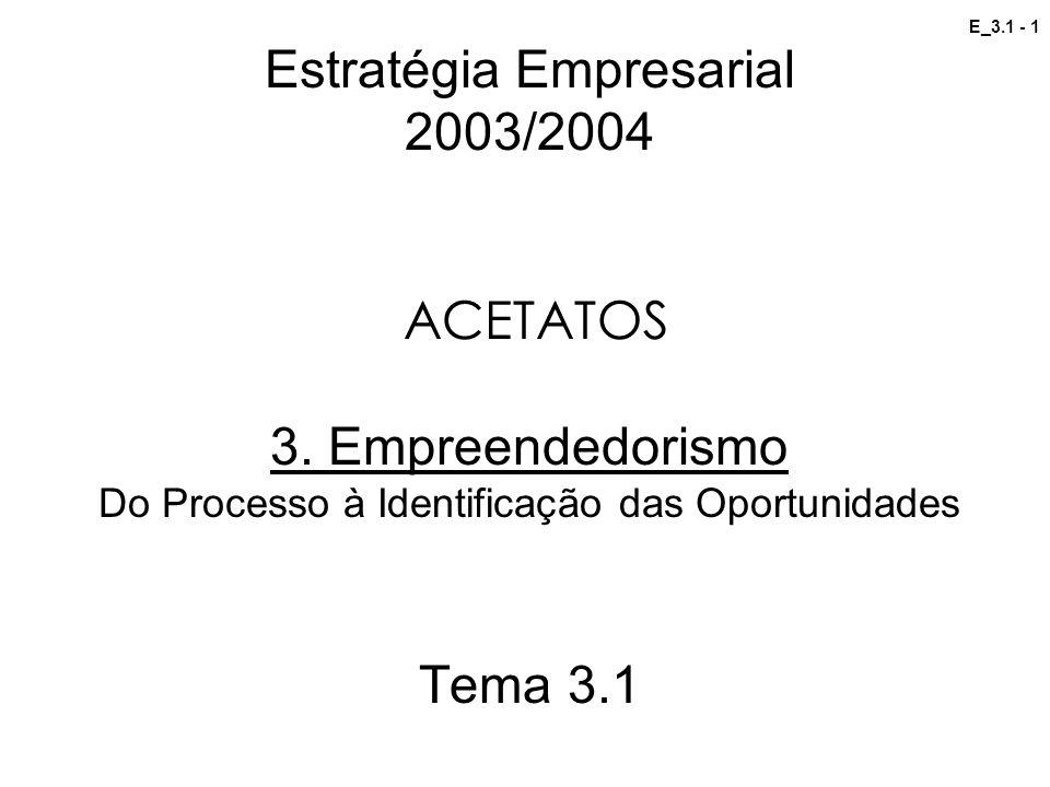 Estratégia Empresarial 2003/2004 ACETATOS 3