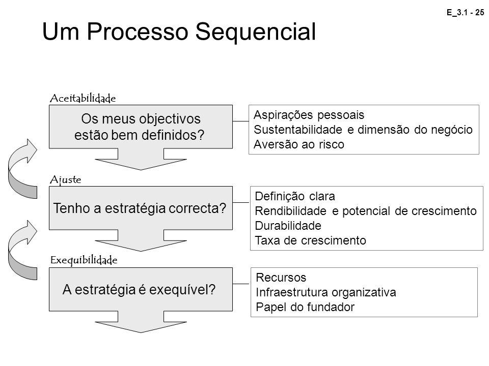 Um Processo Sequencial