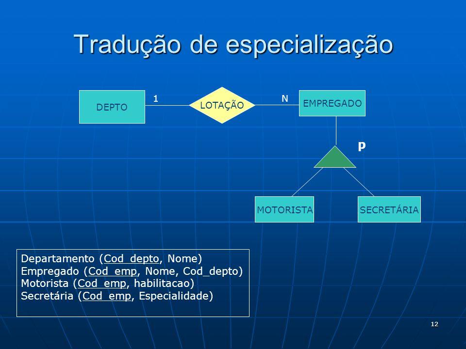 Tradução de especialização