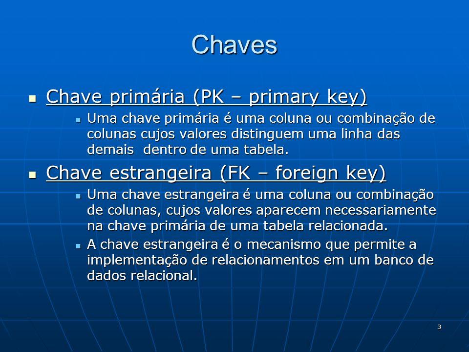 Chaves Chave primária (PK – primary key)