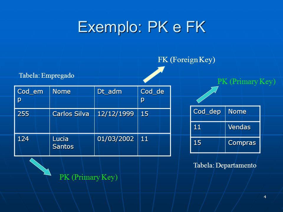 Exemplo: PK e FK FK (Foreign Key) PK (Primary Key) PK (Primary Key)