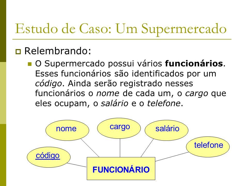 Estudo de Caso: Um Supermercado