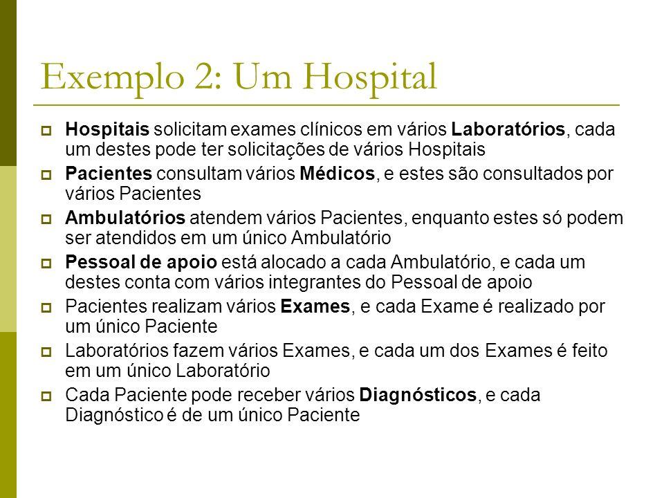 Exemplo 2: Um Hospital Hospitais solicitam exames clínicos em vários Laboratórios, cada um destes pode ter solicitações de vários Hospitais.