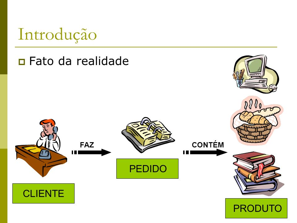 Introdução Fato da realidade PRODUTO PEDIDO CLIENTE FAZ CONTÉM