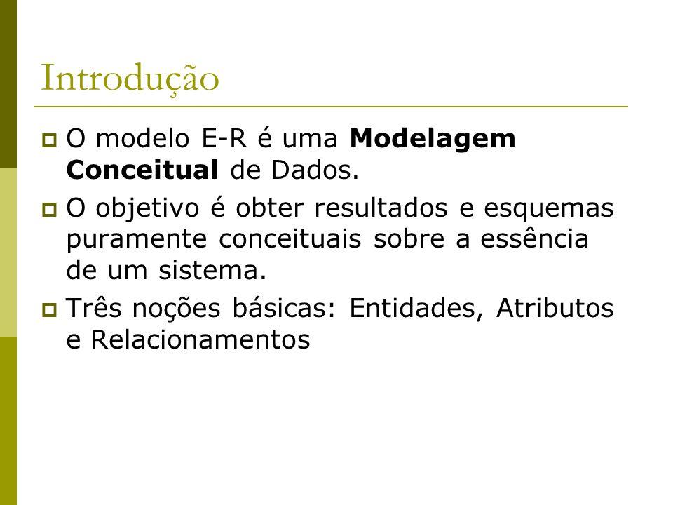 Introdução O modelo E-R é uma Modelagem Conceitual de Dados.