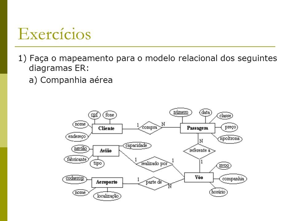 Exercícios 1) Faça o mapeamento para o modelo relacional dos seguintes diagramas ER: a) Companhia aérea.
