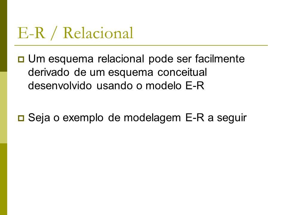 E-R / Relacional Um esquema relacional pode ser facilmente derivado de um esquema conceitual desenvolvido usando o modelo E-R.