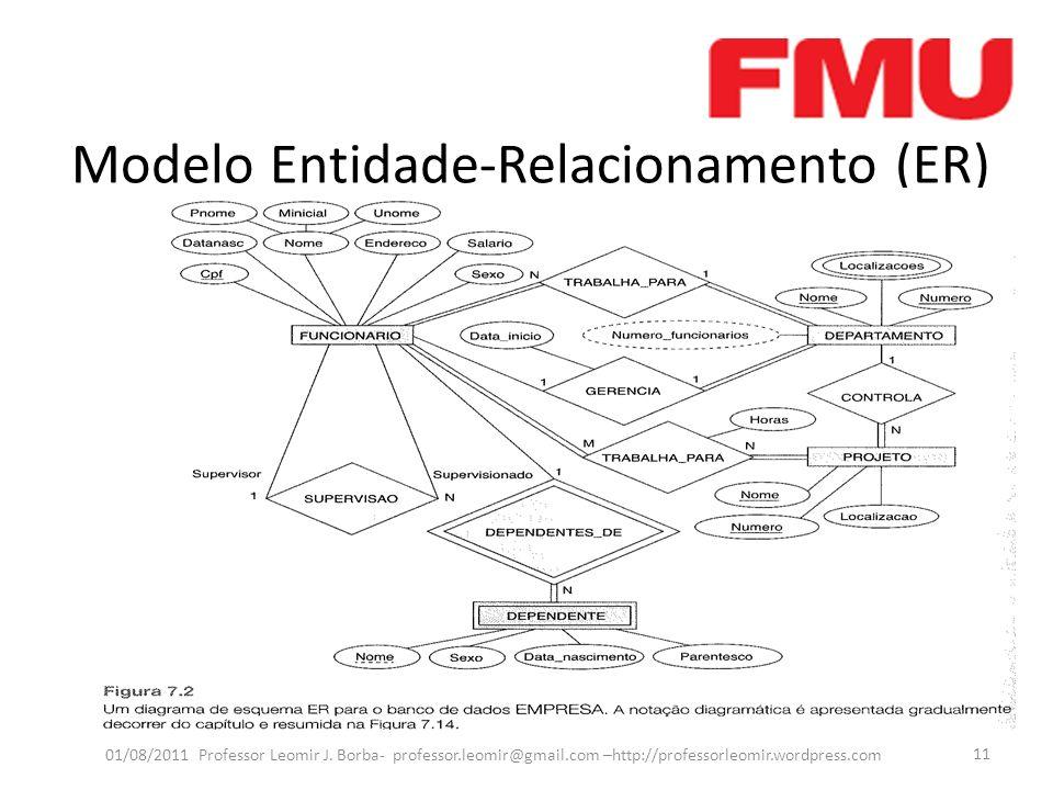 Modelo Entidade-Relacionamento (ER)