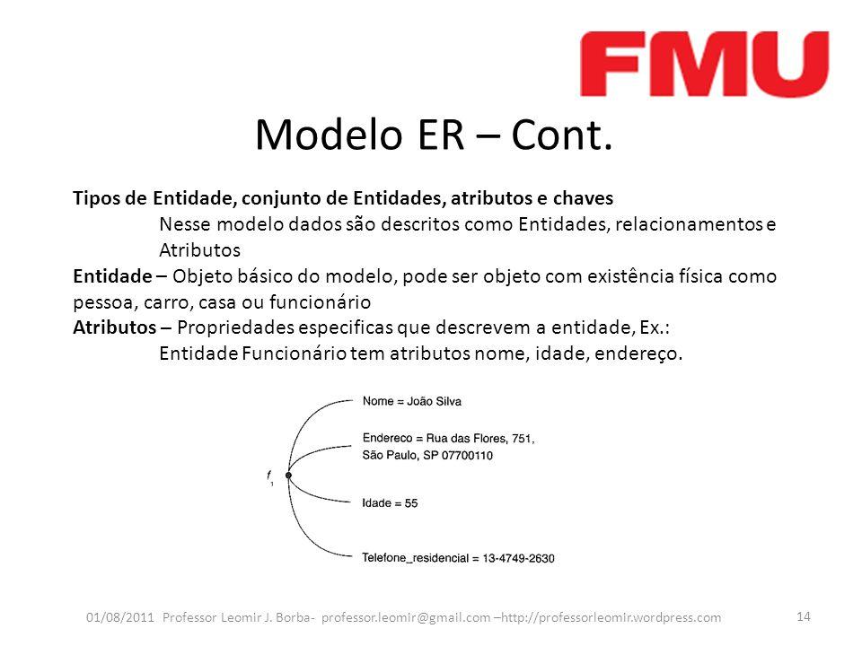 Modelo ER – Cont. Tipos de Entidade, conjunto de Entidades, atributos e chaves.