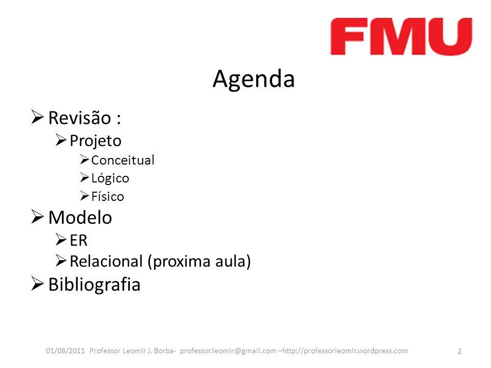 Agenda Revisão : Modelo Bibliografia Projeto ER