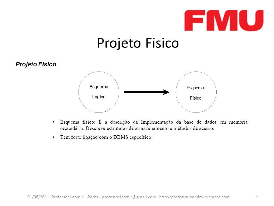 Projeto Fisico 01/08/2011 Professor Leomir J. Borba- professor.leomir@gmail.com –http://professorleomir.wordpress.com.