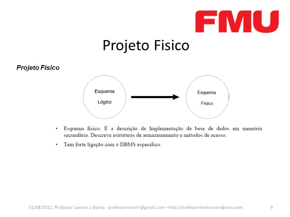 Projeto Fisico01/08/2011 Professor Leomir J. Borba- professor.leomir@gmail.com –http://professorleomir.wordpress.com.