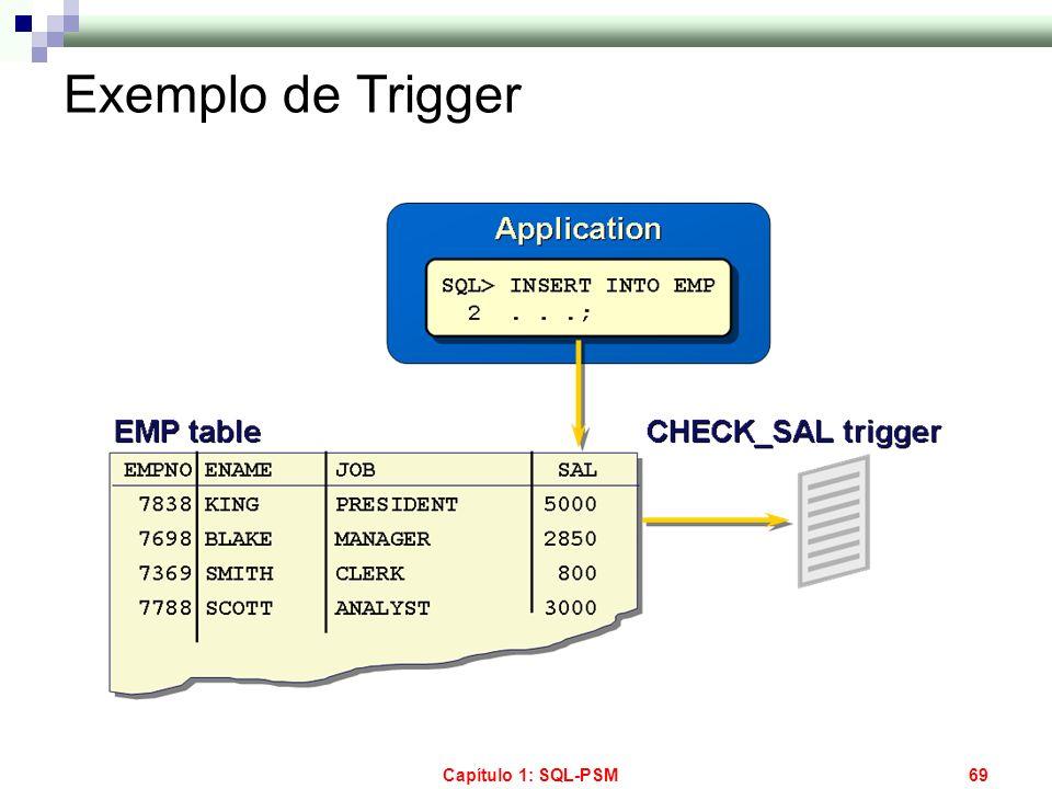 Exemplo de Trigger Capítulo 1: SQL-PSM