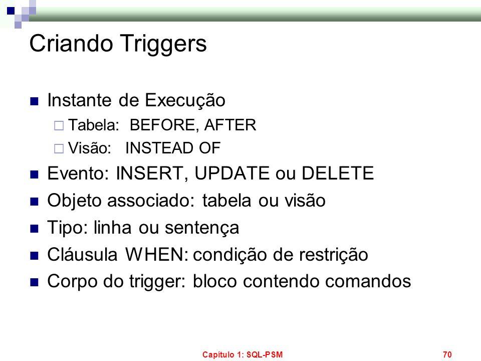Criando Triggers Instante de Execução Evento: INSERT, UPDATE ou DELETE