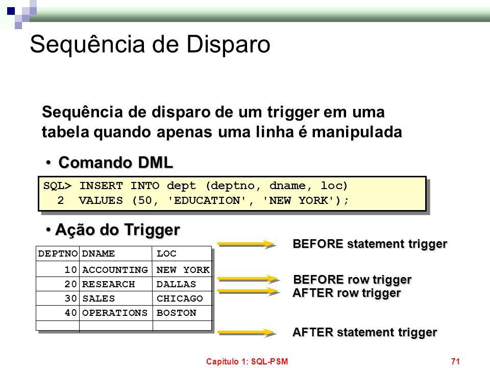 Sequência de Disparo Sequência de disparo de um trigger em uma tabela quando apenas uma linha é manipulada.