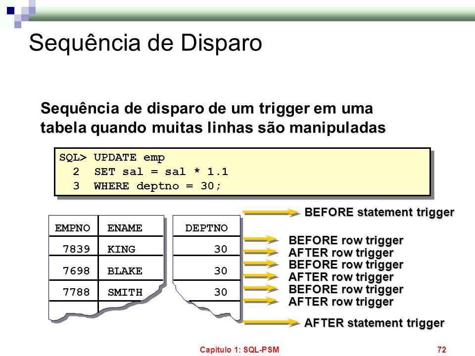 Sequência de Disparo Sequência de disparo de um trigger em uma tabela quando muitas linhas são manipuladas.