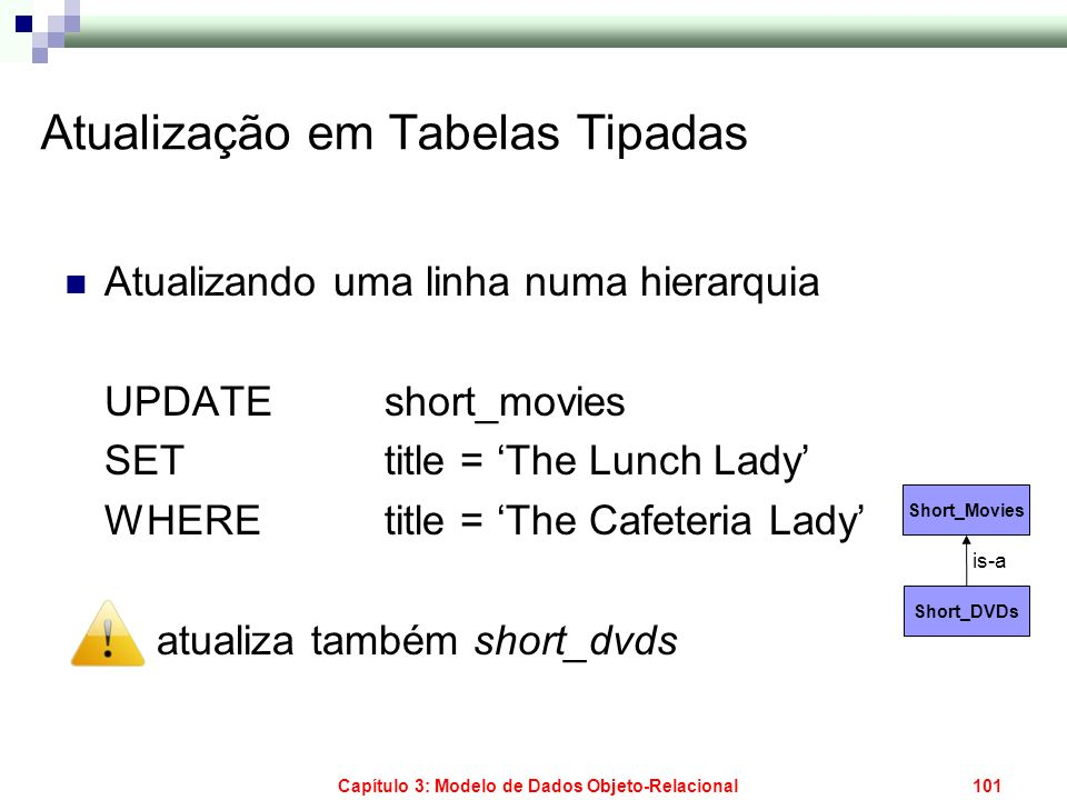 Atualização em Tabelas Tipadas