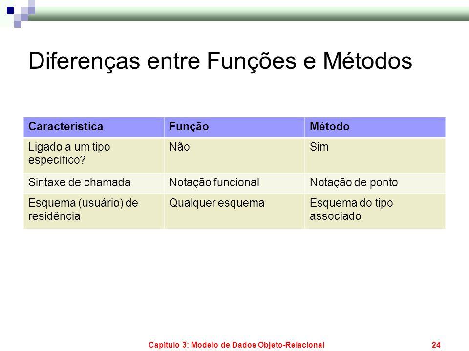 Diferenças entre Funções e Métodos