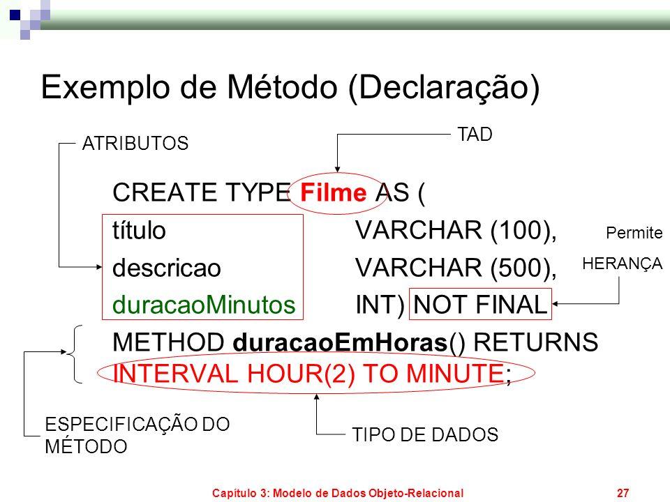 Exemplo de Método (Declaração)