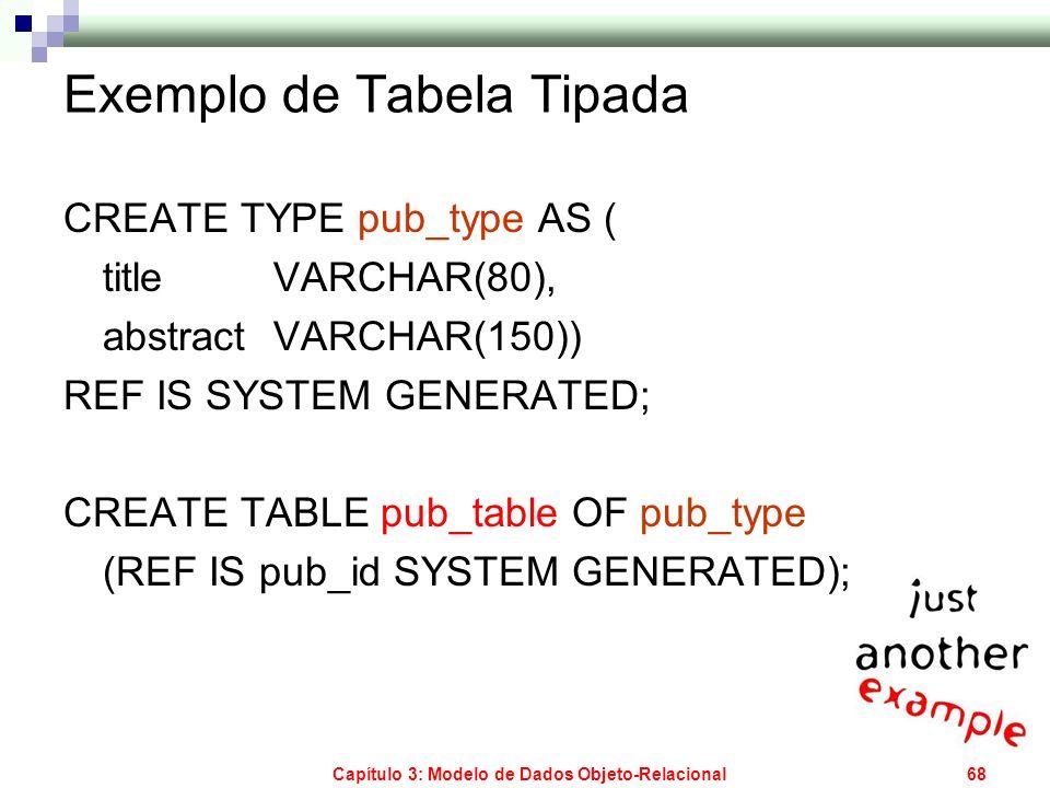 Exemplo de Tabela Tipada