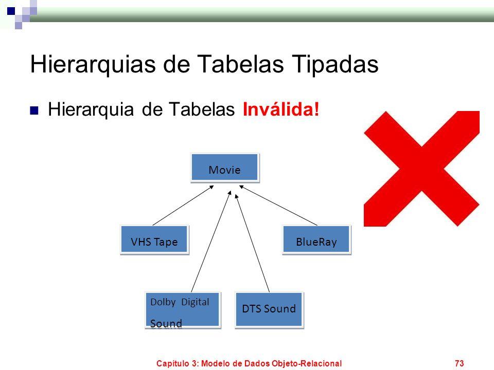 Hierarquias de Tabelas Tipadas