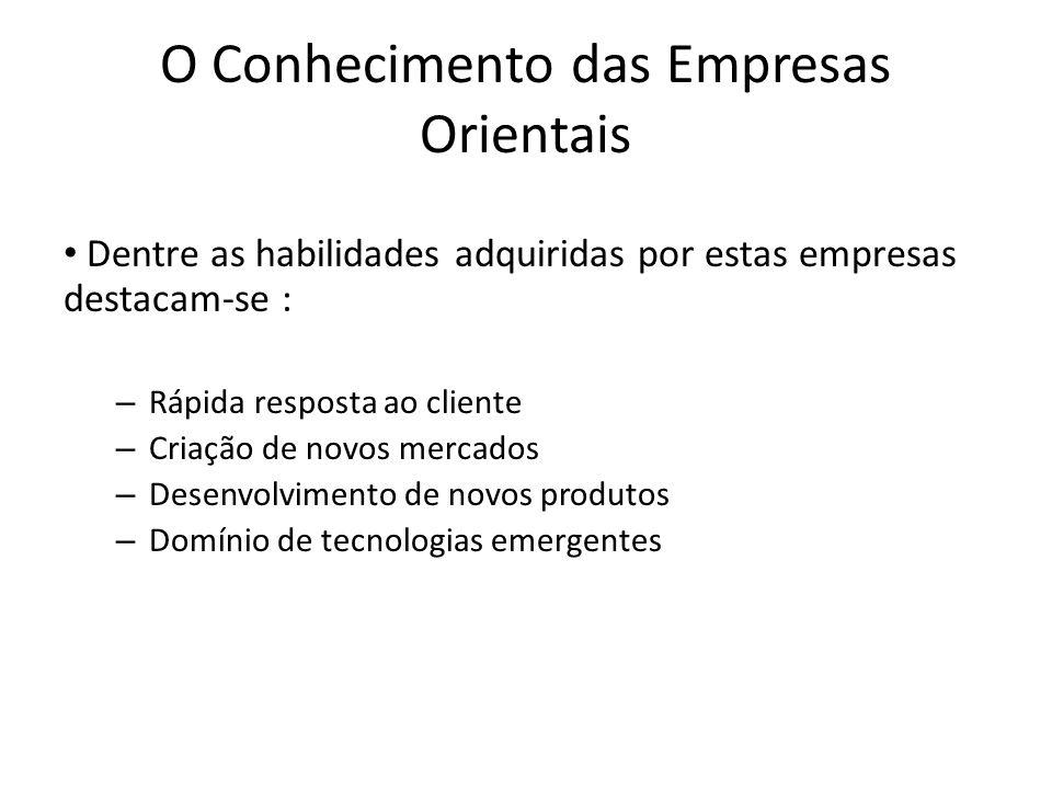 O Conhecimento das Empresas Orientais