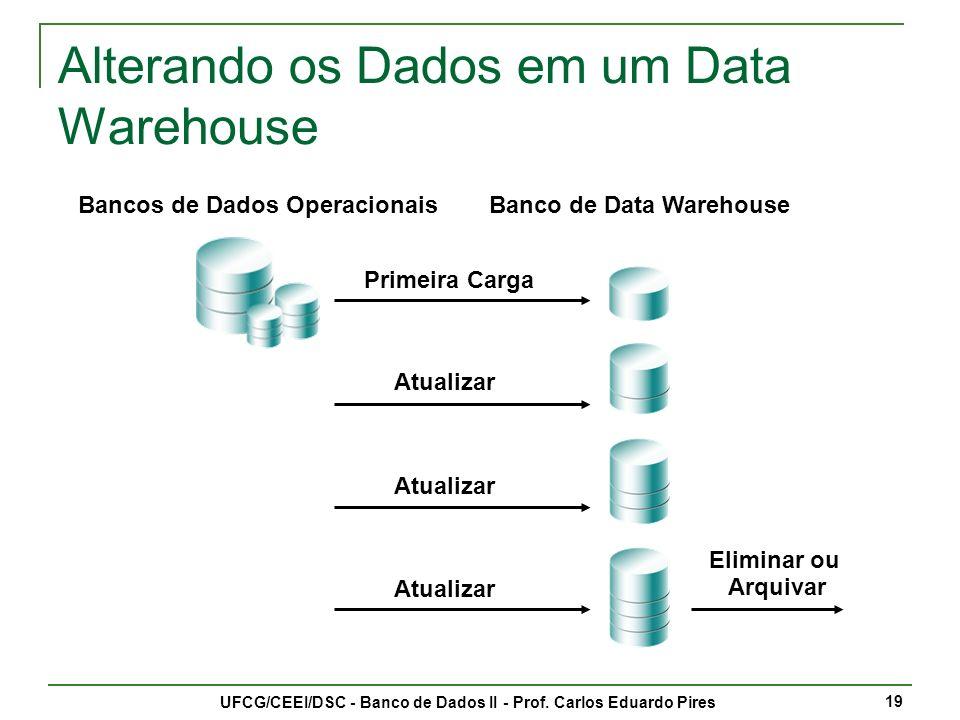 Alterando os Dados em um Data Warehouse