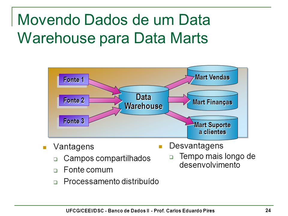 Movendo Dados de um Data Warehouse para Data Marts