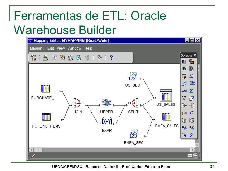 Ferramentas de ETL: Oracle Warehouse Builder