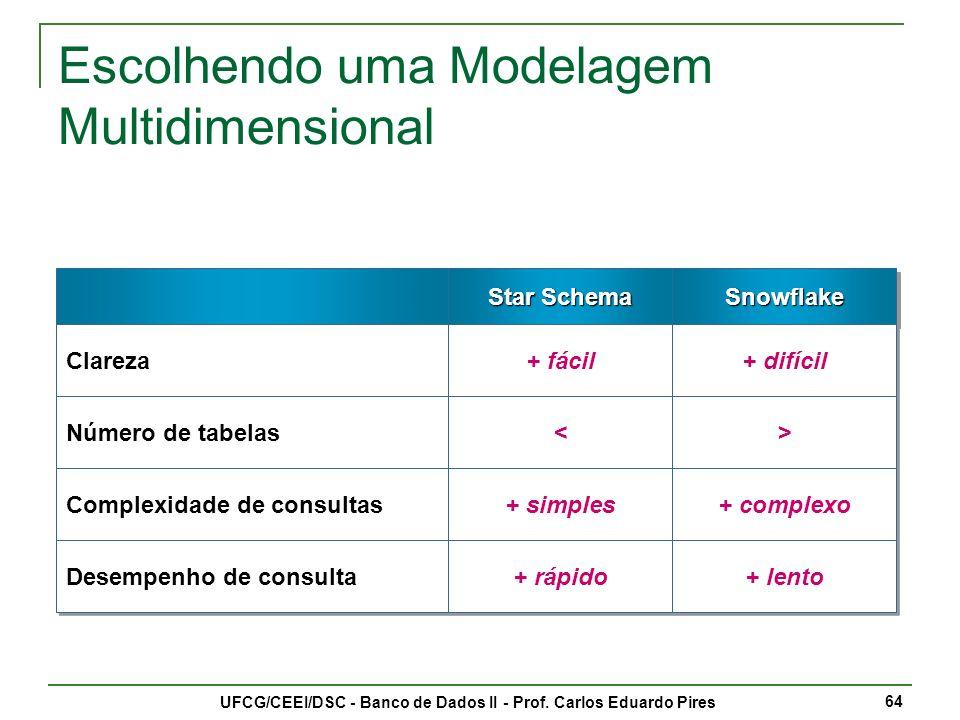 Escolhendo uma Modelagem Multidimensional