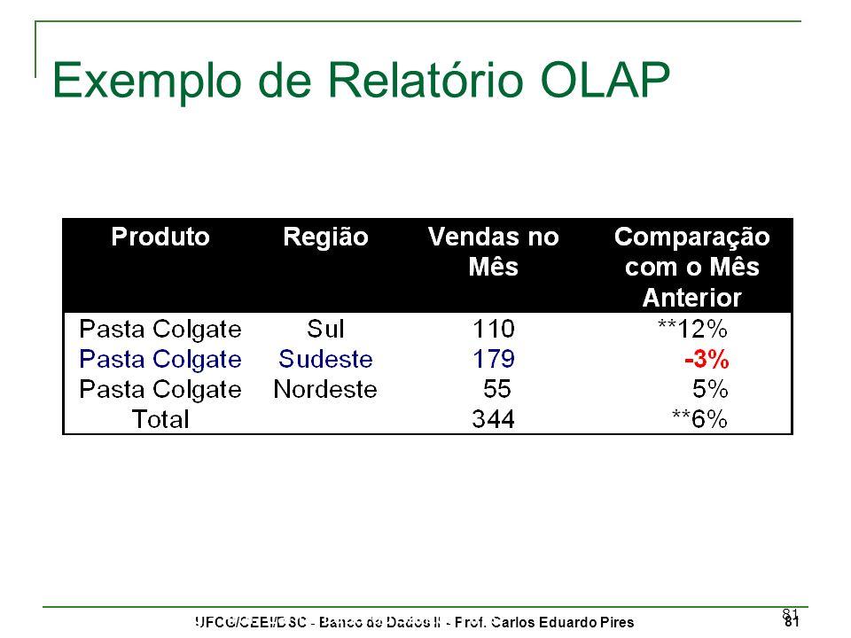 Exemplo de Relatório OLAP