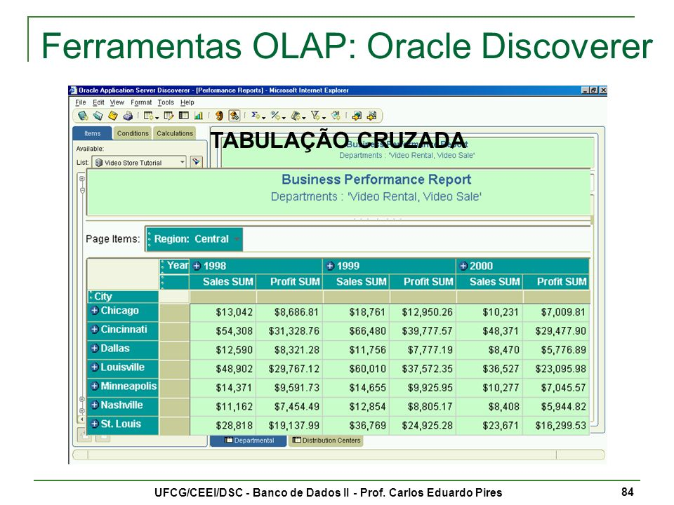 Ferramentas OLAP: Oracle Discoverer