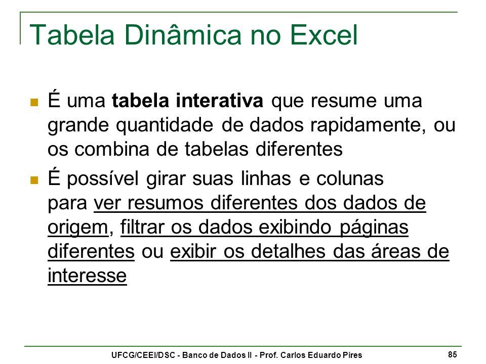 Tabela Dinâmica no Excel