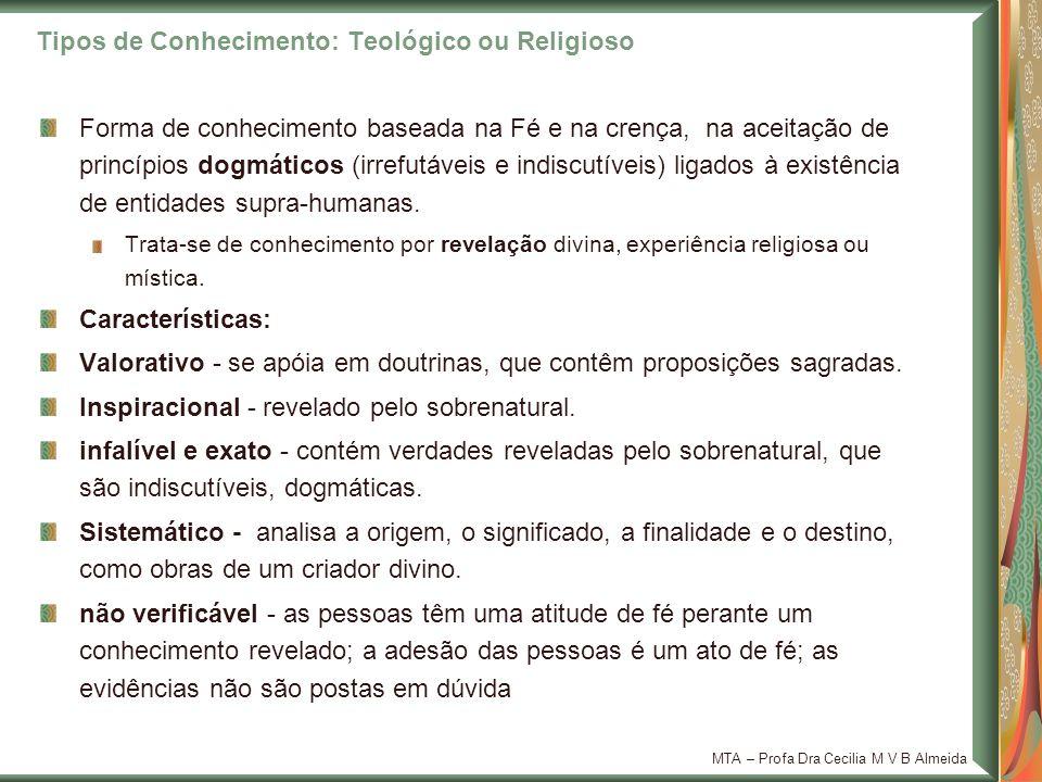 Tipos de Conhecimento: Teológico ou Religioso