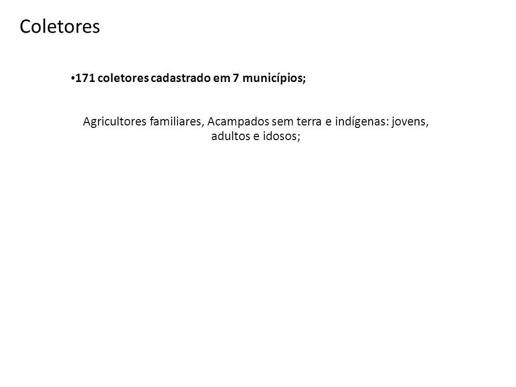 Coletores 171 coletores cadastrado em 7 municípios;