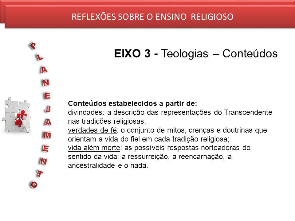 EIXO 3 - Teologias – Conteúdos