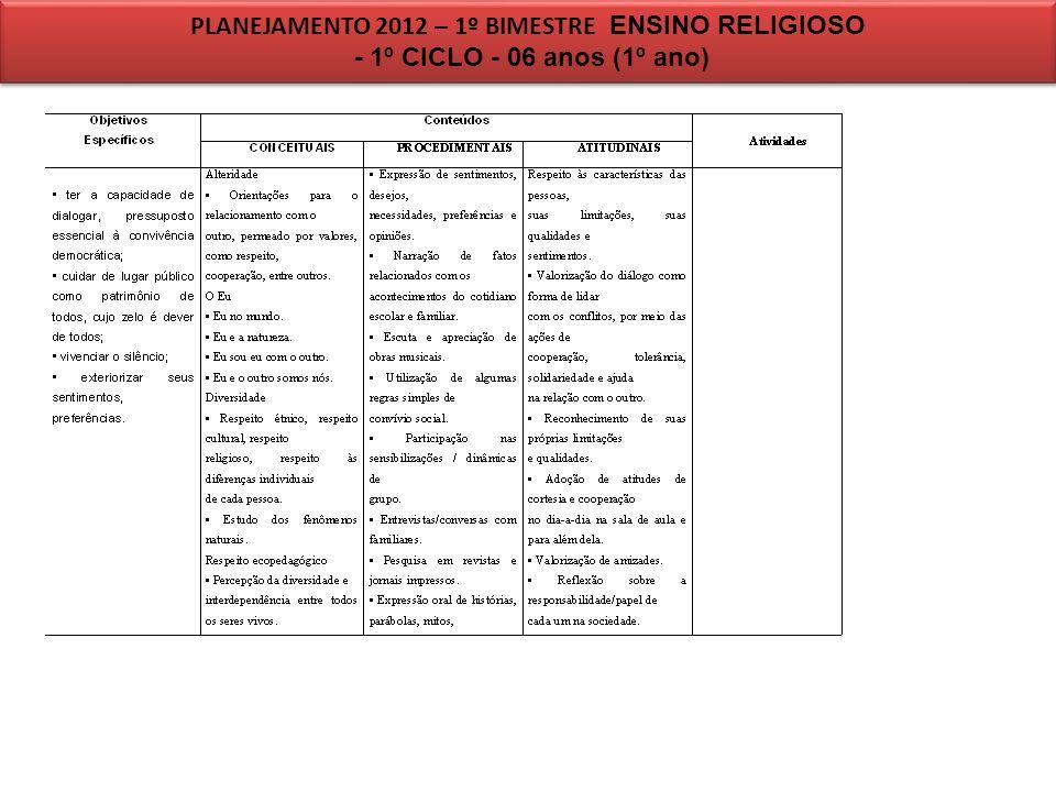 PLANEJAMENTO 2012 – 1º BIMESTRE ENSINO RELIGIOSO