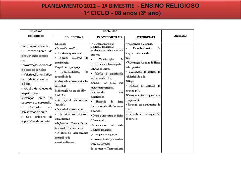 PLANEJAMENTO 2012 – 1º BIMESTRE - ENSINO RELIGIOSO