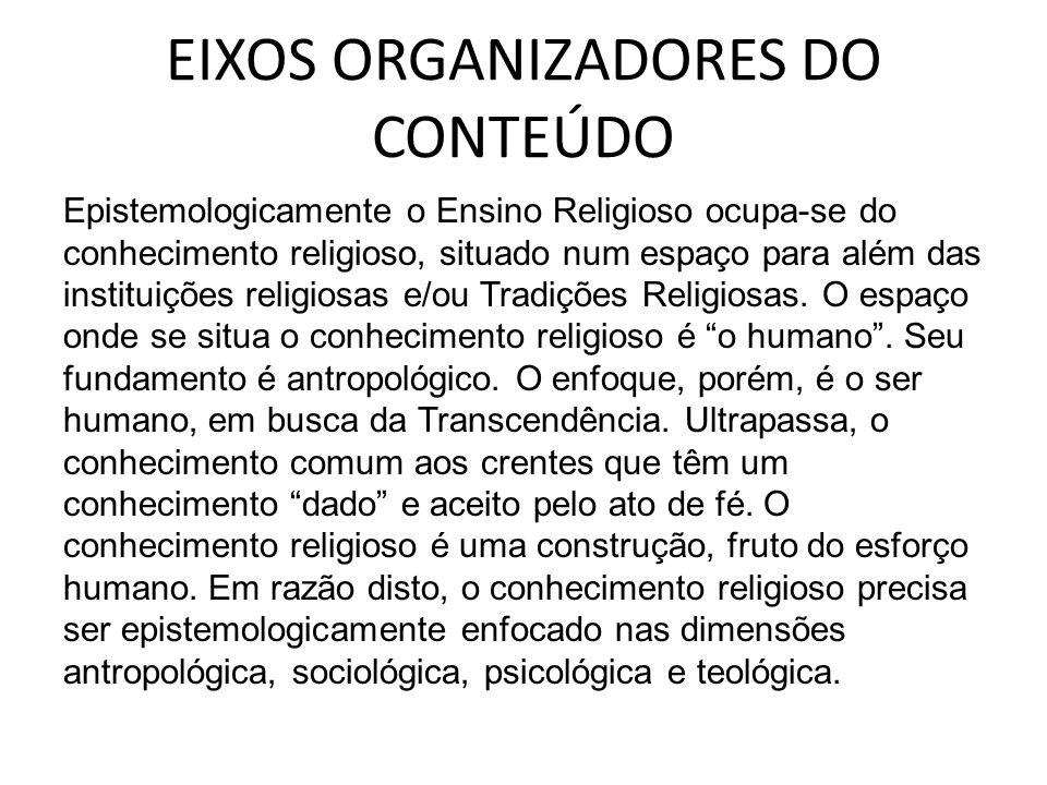 EIXOS ORGANIZADORES DO CONTEÚDO