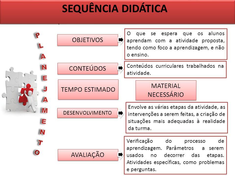 AS SEQUÊNCIAS DIDÁTICAS SÃO COMPOSTAS POR: