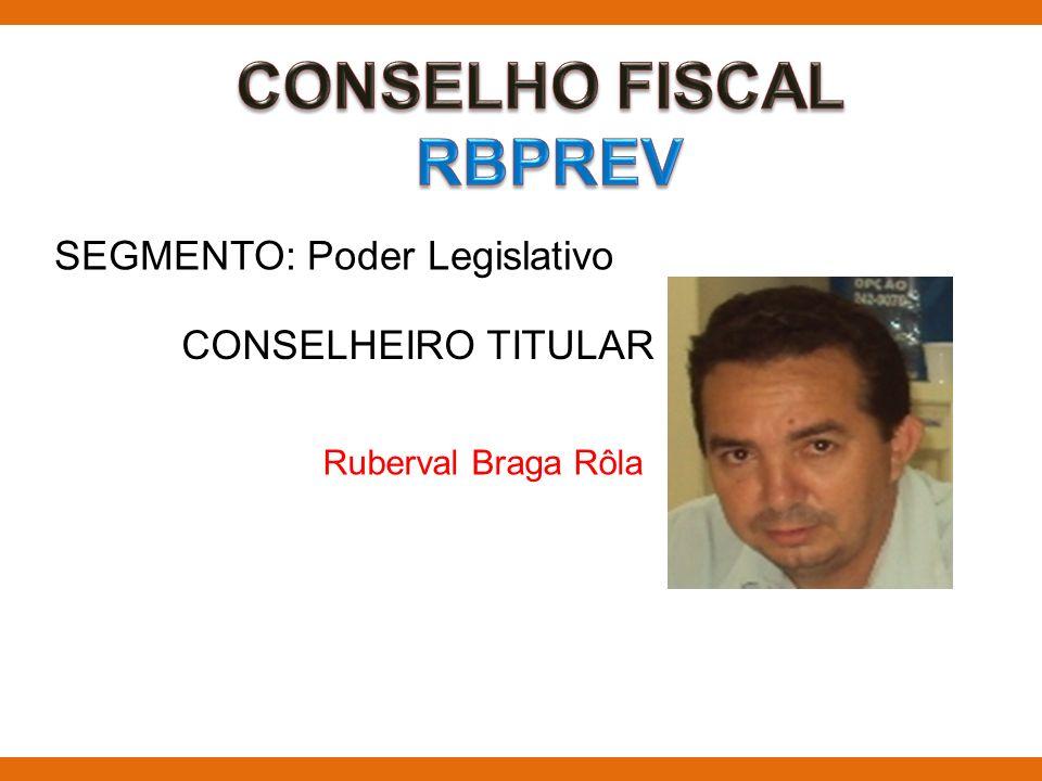 CONSELHO FISCAL RBPREV