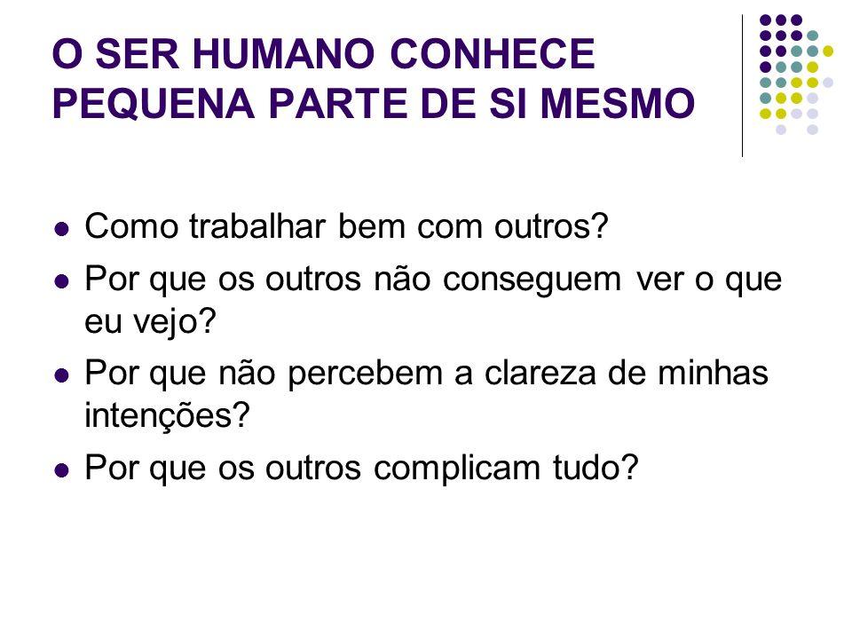 O SER HUMANO CONHECE PEQUENA PARTE DE SI MESMO