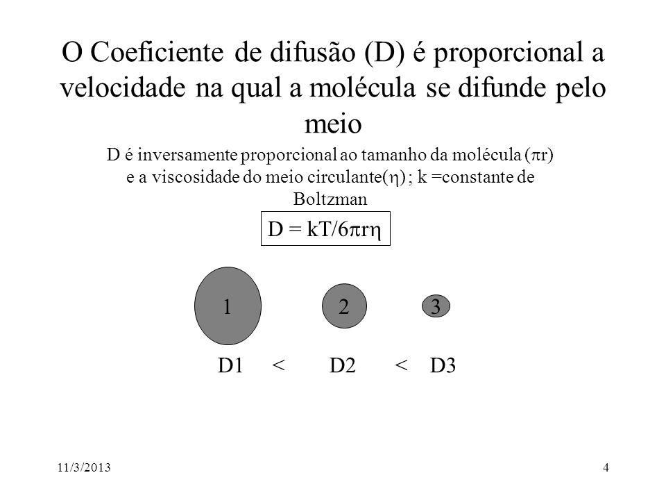 O Coeficiente de difusão (D) é proporcional a velocidade na qual a molécula se difunde pelo meio