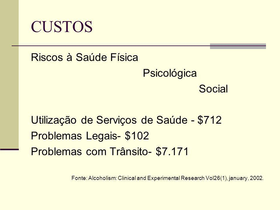 CUSTOS Riscos à Saúde Física Psicológica Social