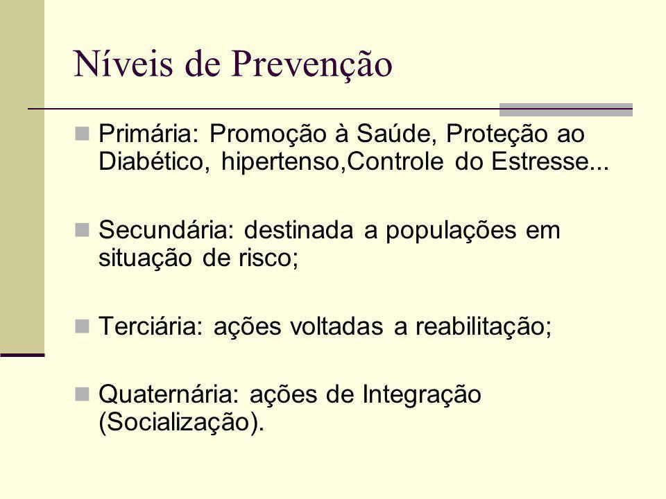 Níveis de Prevenção Primária: Promoção à Saúde, Proteção ao Diabético, hipertenso,Controle do Estresse...