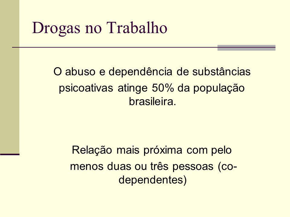Drogas no Trabalho O abuso e dependência de substâncias