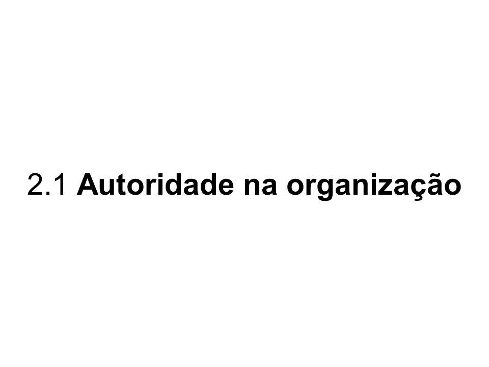 2.1 Autoridade na organização