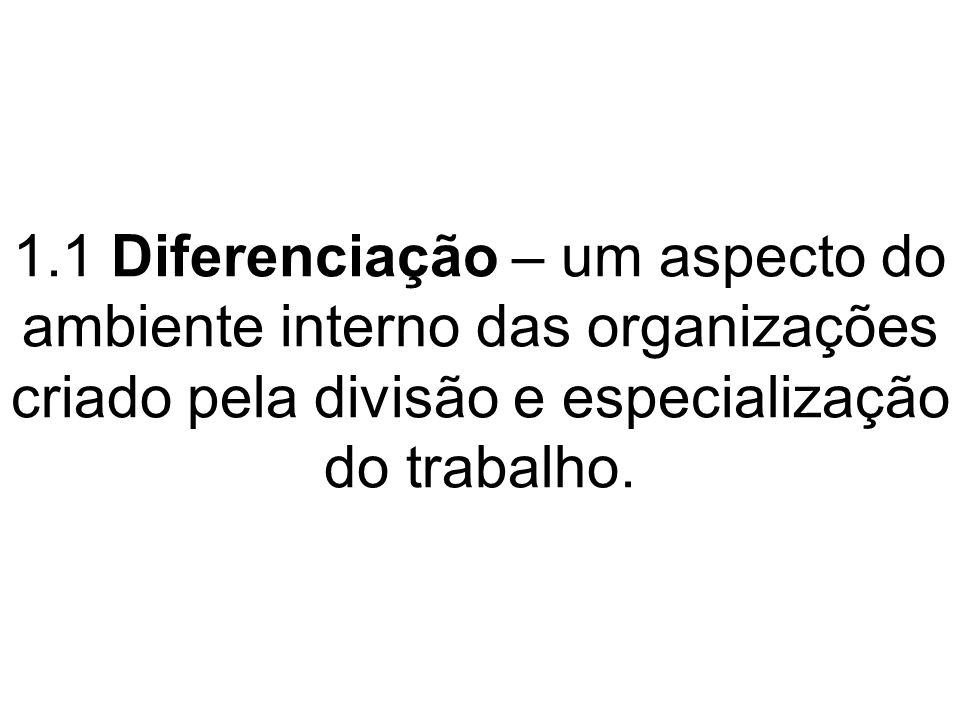 1.1 Diferenciação – um aspecto do ambiente interno das organizações criado pela divisão e especialização do trabalho.